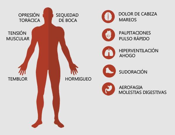 SINTOMAS-ANSIEDADGRIS